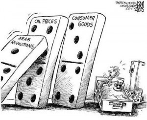 Global Financial Crash